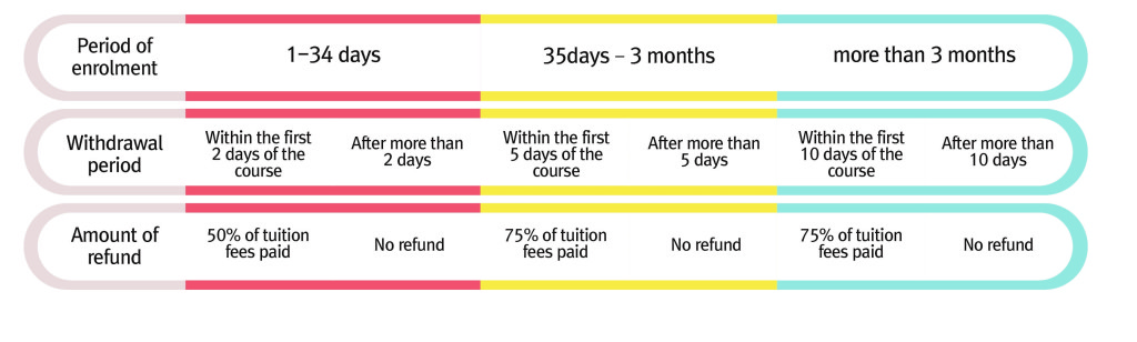 student-fees-protection